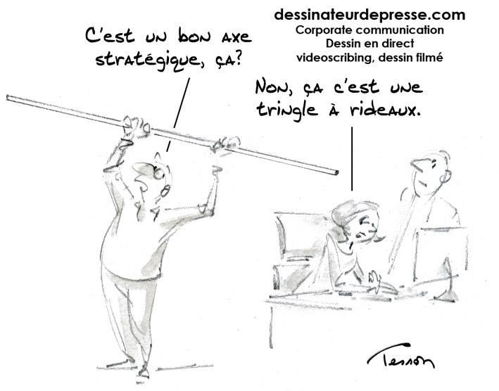 stratégie humour